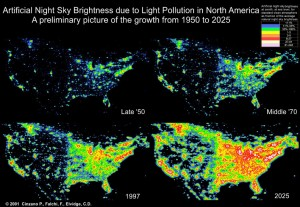 Light Pollution Prediction